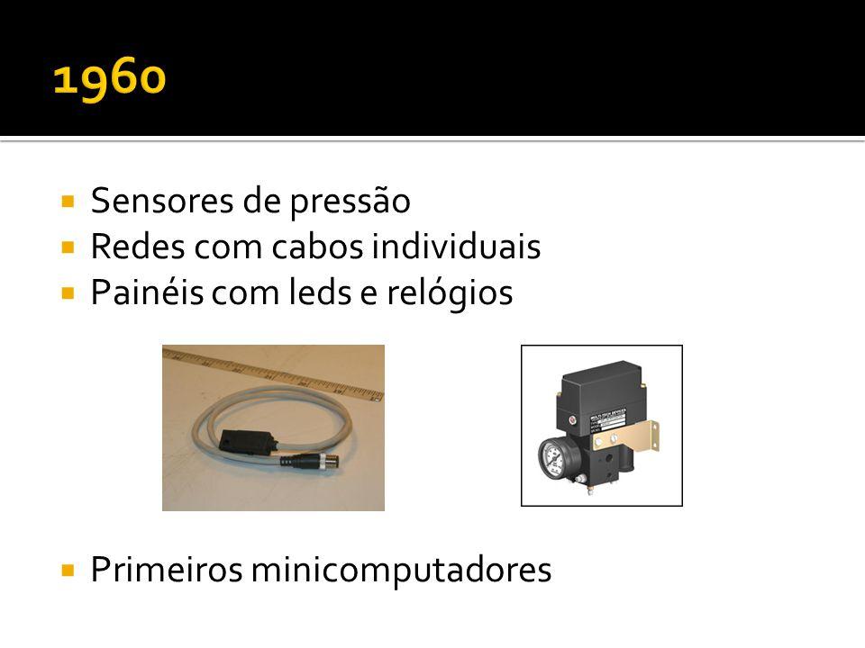  Sensores de pressão  Redes com cabos individuais  Painéis com leds e relógios  Primeiros minicomputadores