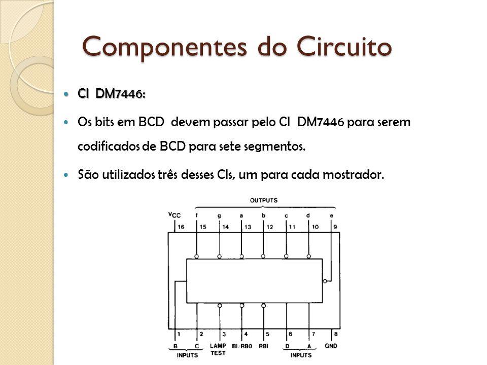 CI DM7446: CI DM7446: Os bits em BCD devem passar pelo CI DM7446 para serem codificados de BCD para sete segmentos.