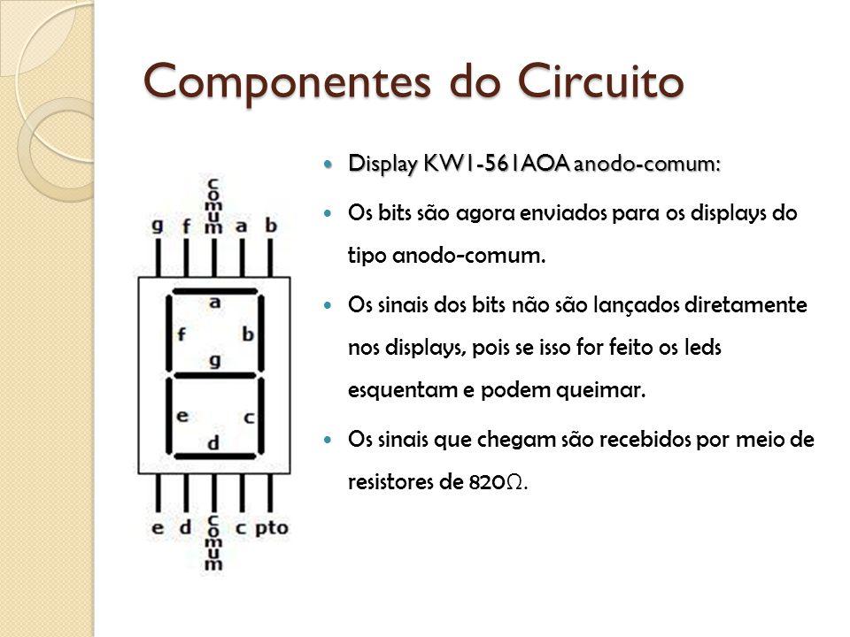 Display KW1-561AOA anodo-comum: Display KW1-561AOA anodo-comum: Os bits são agora enviados para os displays do tipo anodo-comum. Os sinais dos bits nã