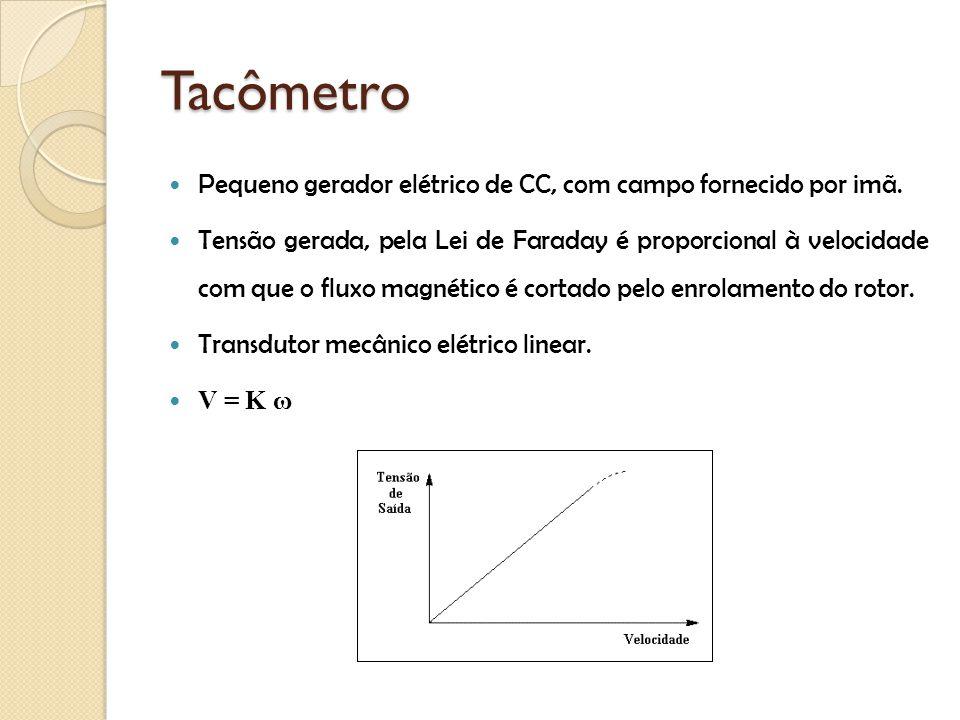 Tacômetro Pequeno gerador elétrico de CC, com campo fornecido por imã. Tensão gerada, pela Lei de Faraday é proporcional à velocidade com que o fluxo