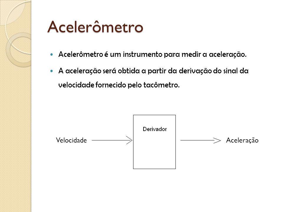 Acelerômetro Acelerômetro é um instrumento para medir a aceleração.