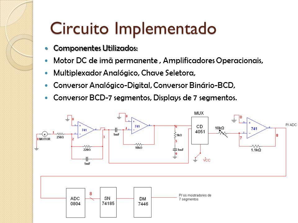 Circuito Implementado Componentes Utilizados: Componentes Utilizados: Motor DC de imã permanente, Amplificadores Operacionais, Multiplexador Analógico, Chave Seletora, Conversor Analógico-Digital, Conversor Binário-BCD, Conversor BCD-7 segmentos, Displays de 7 segmentos.