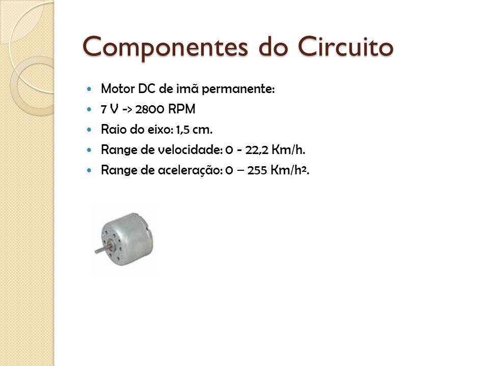 Motor DC de imã permanente: 7 V -> 2800 RPM Raio do eixo: 1,5 cm.