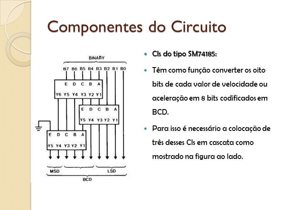 CIs do tipo SM74185: CIs do tipo SM74185: Têm como função converter os oito bits de cada valor de velocidade ou aceleração em 8 bits codificados em BCD.