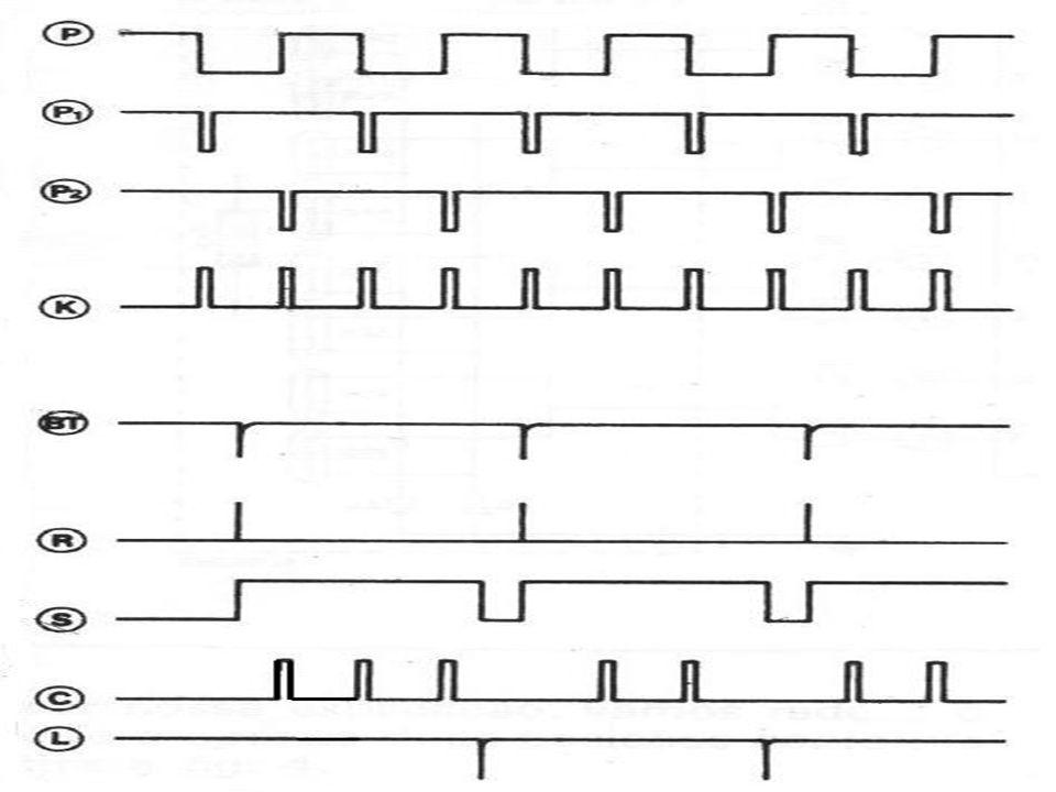 O sinal é obtido a partir de uma chave magnética (Reed-switch), que abre e fecha seus contatos conforme a ação de um campo magnético externo, neste caso, uma chave rotativa composta por quatro imãs.
