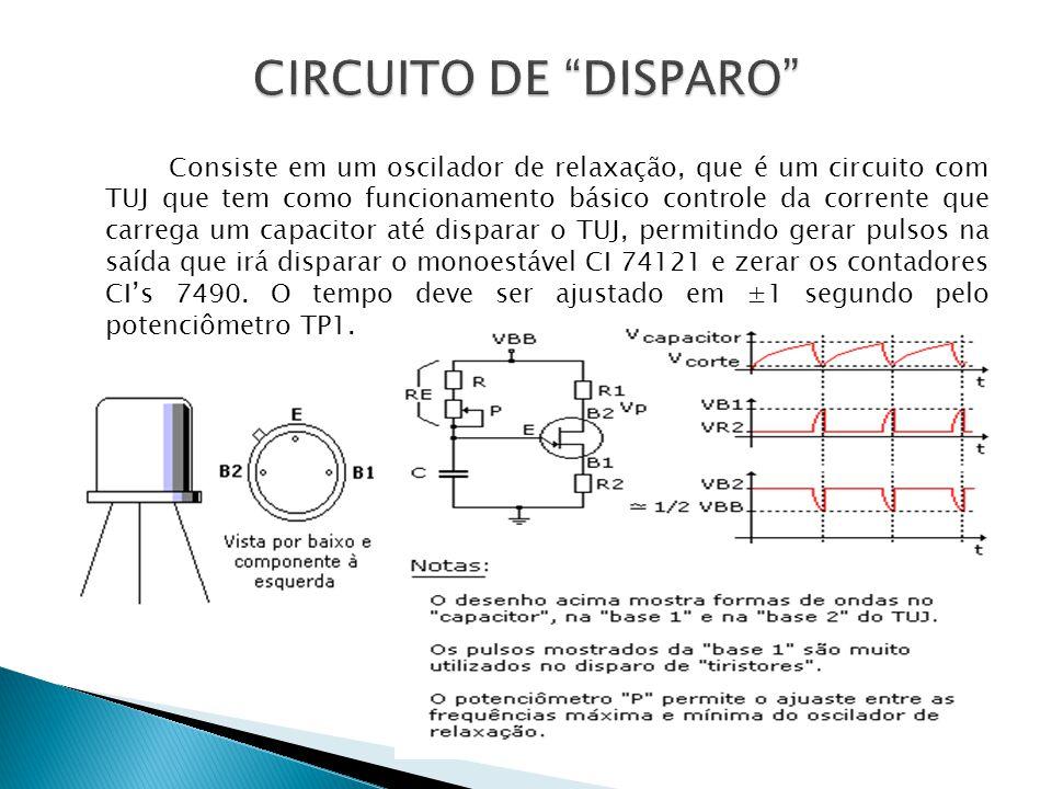 Consiste em um oscilador de relaxação, que é um circuito com TUJ que tem como funcionamento básico controle da corrente que carrega um capacitor até d