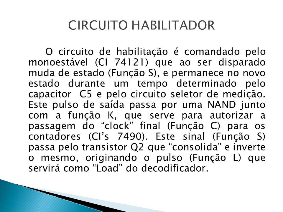O circuito de habilitação é comandado pelo monoestável (CI 74121) que ao ser disparado muda de estado (Função S), e permanece no novo estado durante u