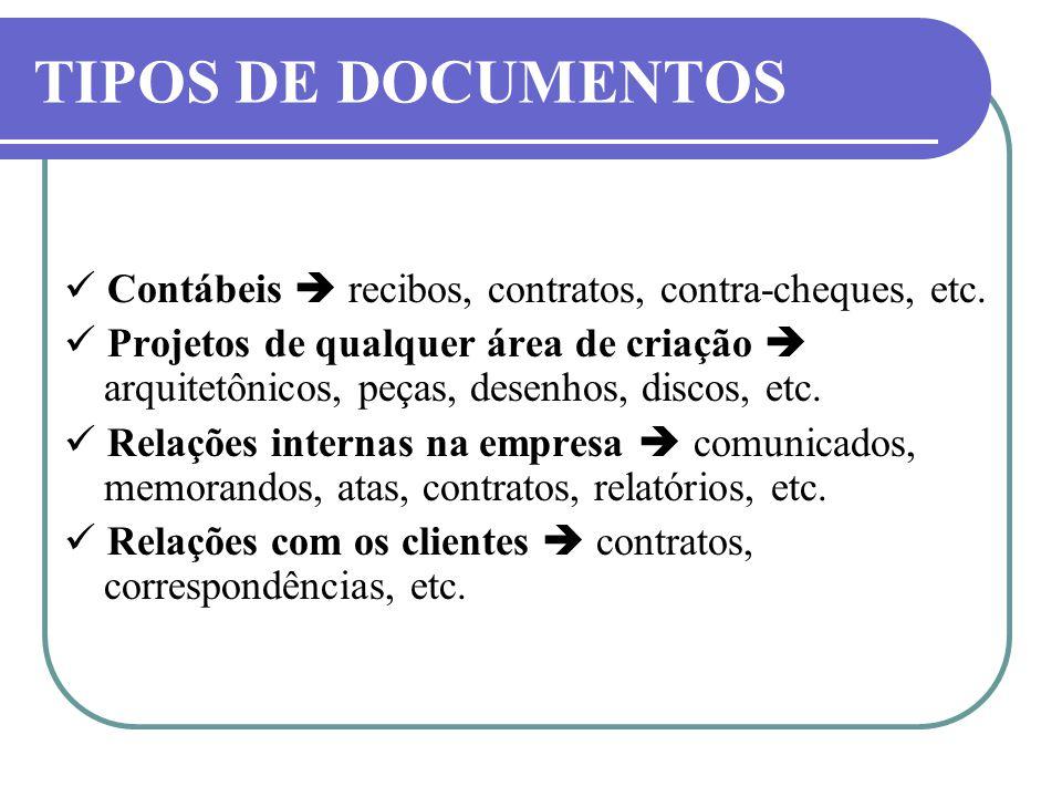 TIPOS DE DOCUMENTOS Contábeis  recibos, contratos, contra-cheques, etc. Projetos de qualquer área de criação  arquitetônicos, peças, desenhos, disco