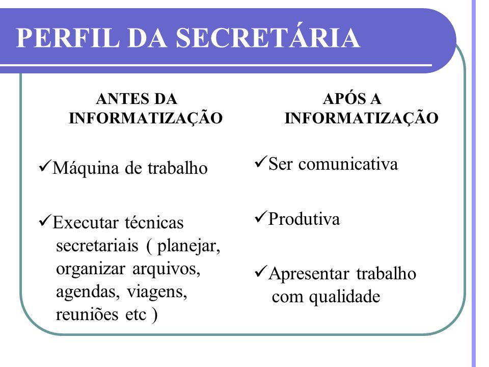 PERFIL DA SECRETÁRIA ANTES DA INFORMATIZAÇÃO Máquina de trabalho Executar técnicas secretariais ( planejar, organizar arquivos, agendas, viagens, reun