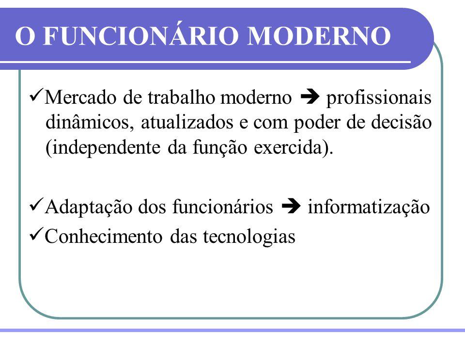 O FUNCIONÁRIO MODERNO Mercado de trabalho moderno  profissionais dinâmicos, atualizados e com poder de decisão (independente da função exercida). Ada
