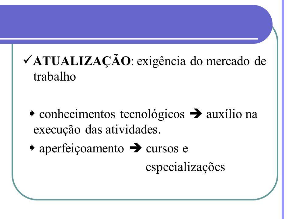 ATUALIZAÇÃO: exigência do mercado de trabalho  conhecimentos tecnológicos  auxílio na execução das atividades.  aperfeiçoamento  cursos e especial