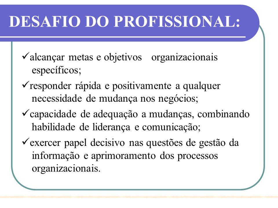 DESAFIO DO PROFISSIONAL: alcançar metas e objetivos organizacionais específicos; responder rápida e positivamente a qualquer necessidade de mudança no