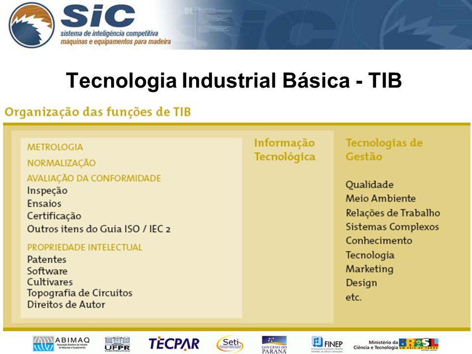 Tecnologia Industrial Básica - TIB