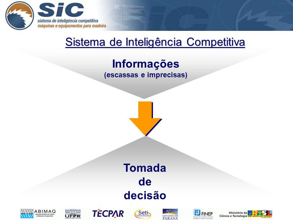 Tomada de decisão Informações (escassas e imprecisas) Sistema de Inteligência Competitiva