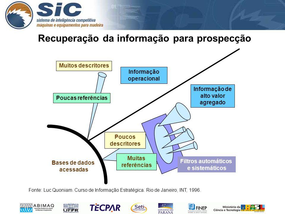 Bases de dados acessadas Muitos descritores Poucas referências Informação operacional Poucos descritores Muitas referências Filtros automáticos e sistemáticos Informação de alto valor agregado Recuperação da informação para prospecção Fonte: Luc Quoniam.