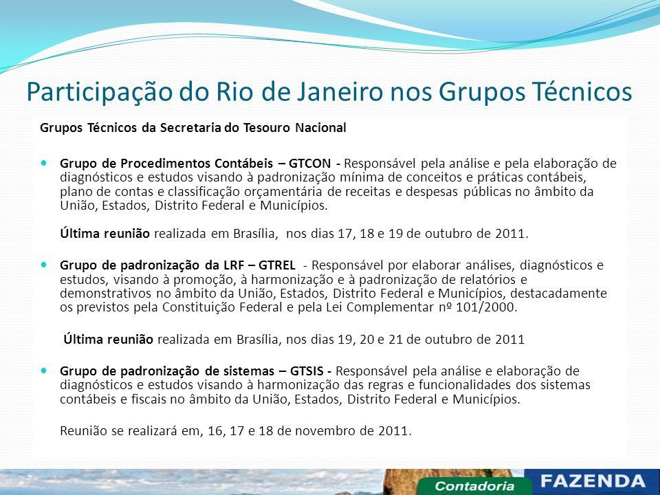 Participação do Rio de Janeiro nos Grupos Técnicos Grupos Técnicos da Secretaria do Tesouro Nacional Grupo de Procedimentos Contábeis – GTCON - Respon