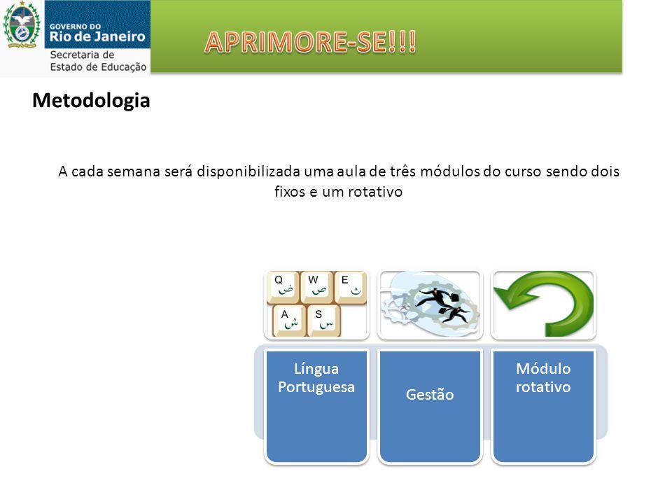 Metodologia A cada semana será disponibilizada uma aula de três módulos do curso sendo dois fixos e um rotativo Língua Portuguesa Gestão Módulo rotativo