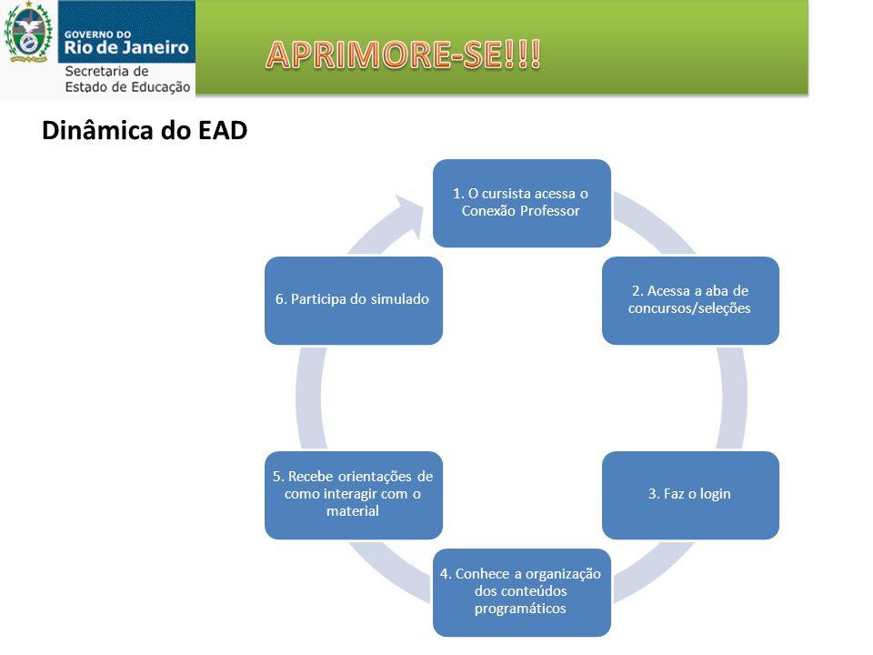 Dinâmica do EAD 1. O cursista acessa o Conexão Professor 2. Acessa a aba de concursos/seleções 3. Faz o login 4. Conhece a organização dos conteúdos p