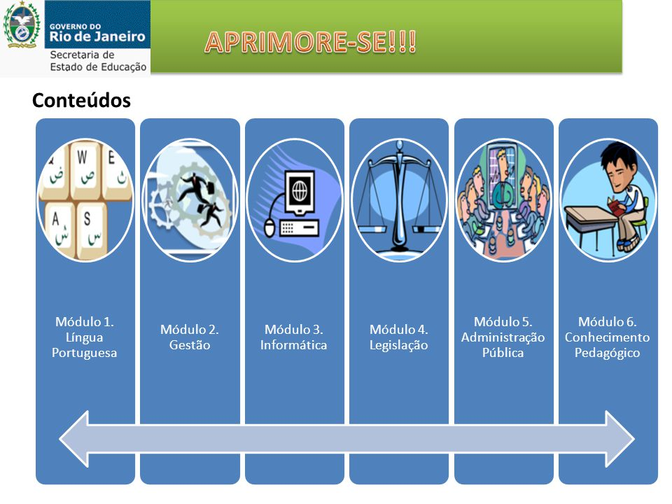 Conteúdos Módulo 1. Língua Portuguesa Módulo 2. Gestão Módulo 3. Informática Módulo 4. Legislação Módulo 5. Administração Pública Módulo 6. Conhecimen