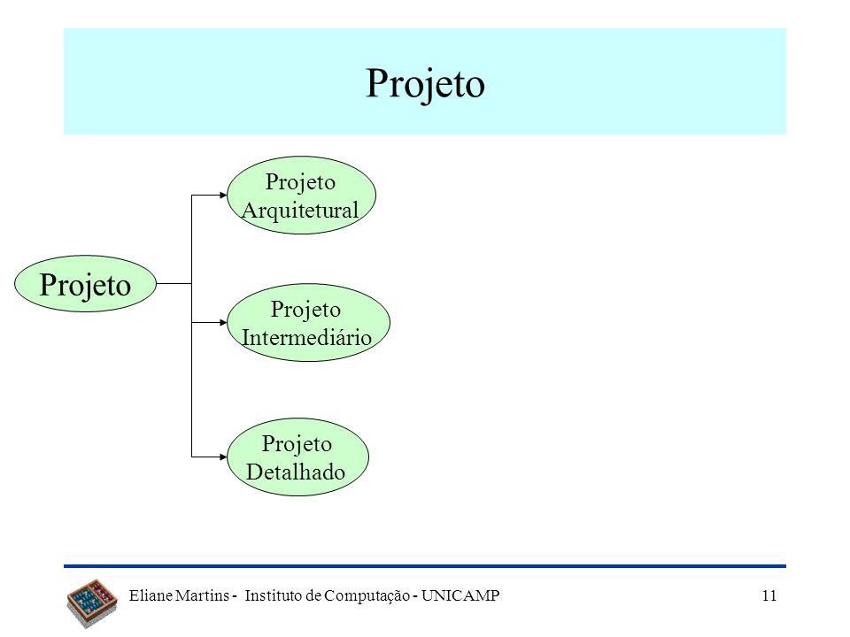 Eliane Martins - Instituto de Computação - UNICAMP11 Projeto Arquitetural Projeto Intermediário Projeto Detalhado