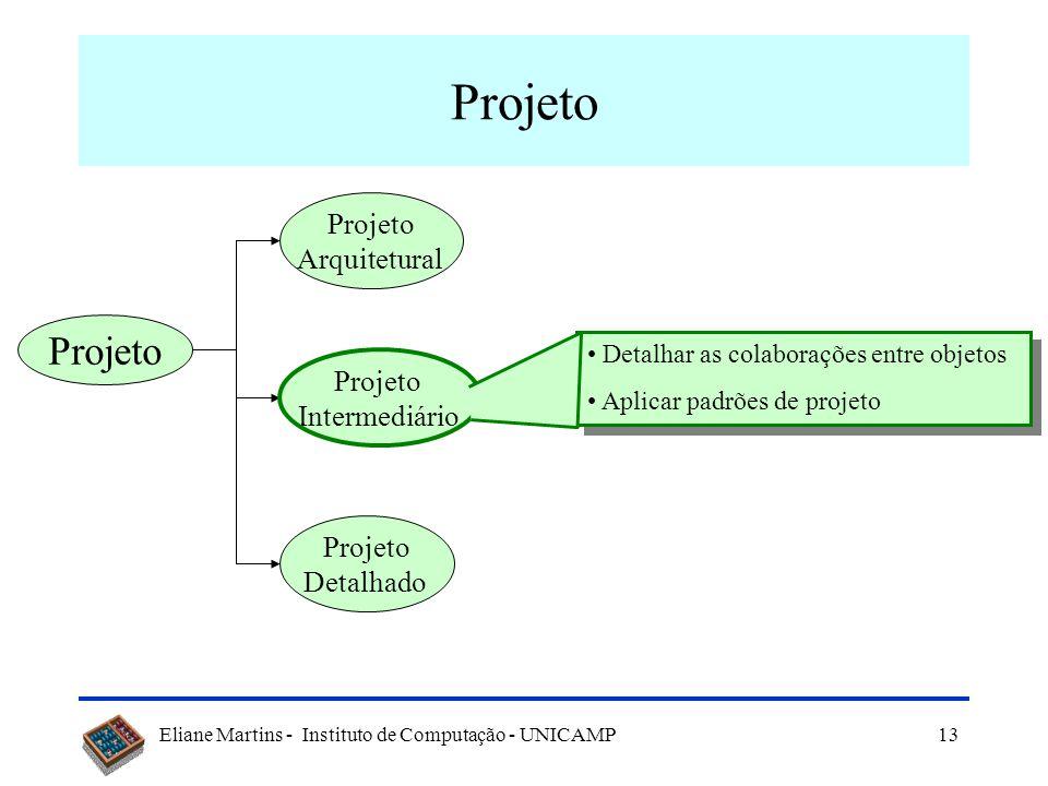 Eliane Martins - Instituto de Computação - UNICAMP13 Projeto Arquitetural Projeto Intermediário Projeto Detalhado Detalhar as colaborações entre objetos Aplicar padrões de projeto Detalhar as colaborações entre objetos Aplicar padrões de projeto