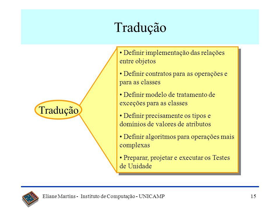 Eliane Martins - Instituto de Computação - UNICAMP15 Tradução Definir implementação das relações entre objetos Definir contratos para as operações e para as classes Definir modelo de tratamento de exceções para as classes Definir precisamente os tipos e domínios de valores de atributos Definir algoritmos para operações mais complexas Preparar, projetar e executar os Testes de Unidade Definir implementação das relações entre objetos Definir contratos para as operações e para as classes Definir modelo de tratamento de exceções para as classes Definir precisamente os tipos e domínios de valores de atributos Definir algoritmos para operações mais complexas Preparar, projetar e executar os Testes de Unidade