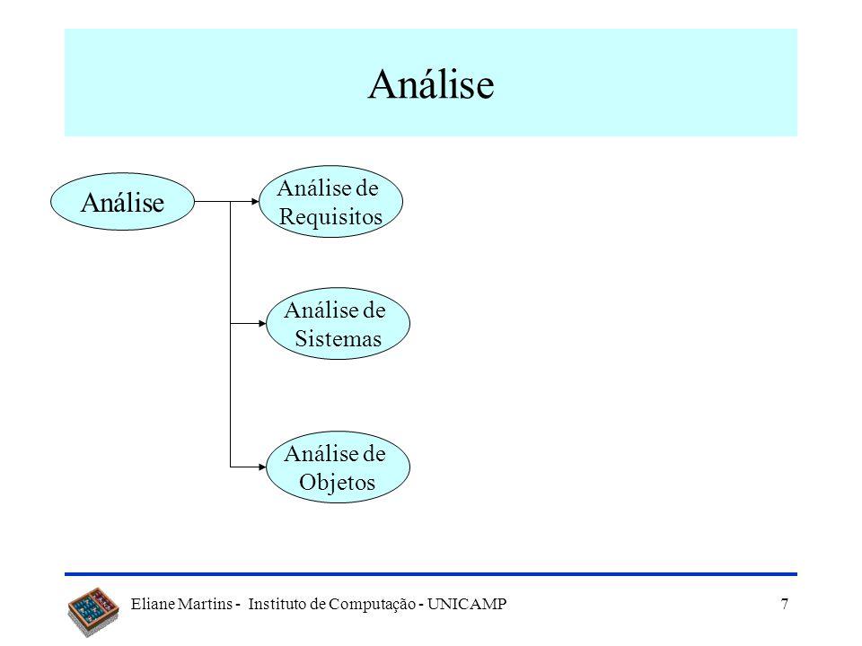 Eliane Martins - Instituto de Computação - UNICAMP7 Análise Análise de Requisitos Análise de Sistemas Análise de Objetos