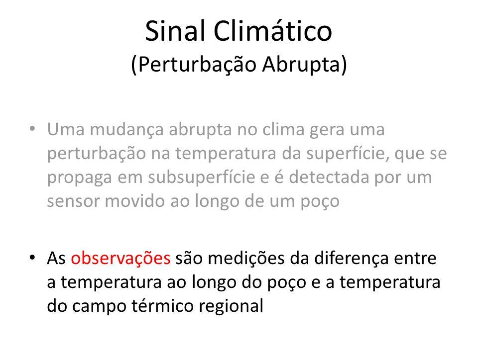 Uma mudança abrupta no clima gera uma perturbação na temperatura da superfície, que se propaga em subsuperfície e é detectada por um sensor movido ao