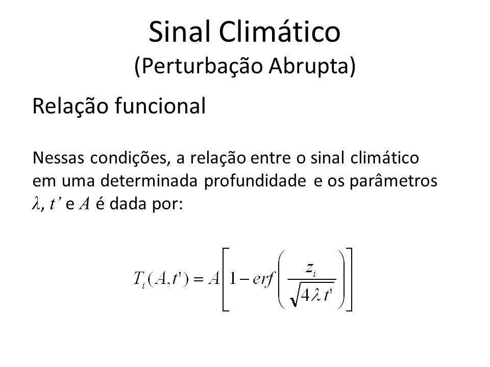 Relação funcional Nessas condições, a relação entre o sinal climático em uma determinada profundidade e os parâmetros λ, t' e A é dada por: Sinal Clim