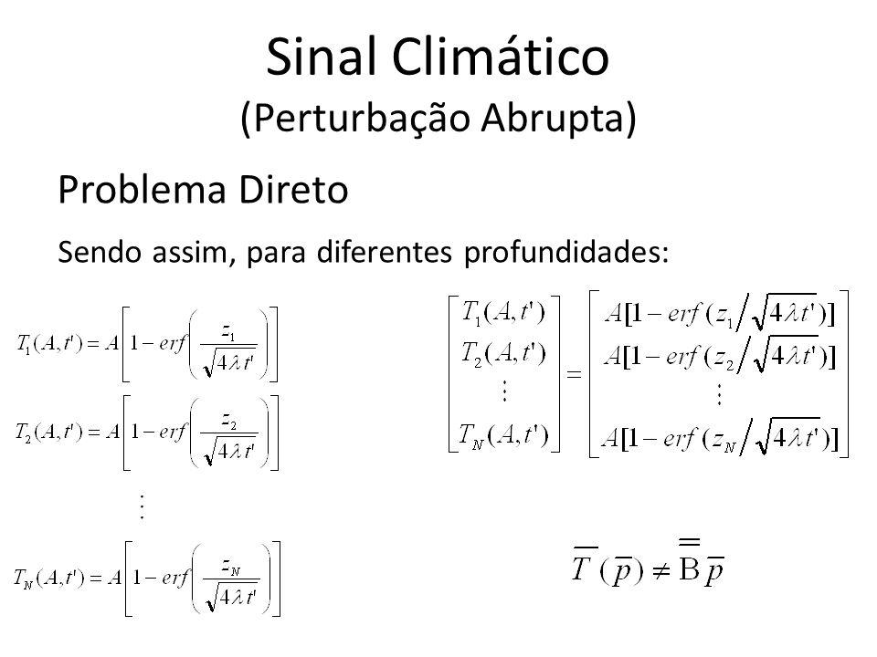 Problema Direto Sendo assim, para diferentes profundidades:... Sinal Climático (Perturbação Abrupta)
