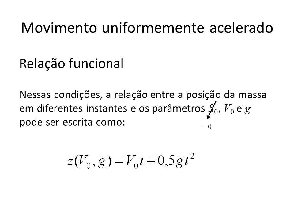 Movimento uniformemente acelerado Nessas condições, a relação entre a posição da massa em diferentes instantes e os parâmetros S 0, V 0 e g pode ser e