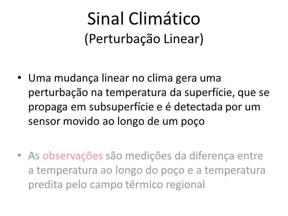 Uma mudança linear no clima gera uma perturbação na temperatura da superfície, que se propaga em subsuperfície e é detectada por um sensor movido ao l