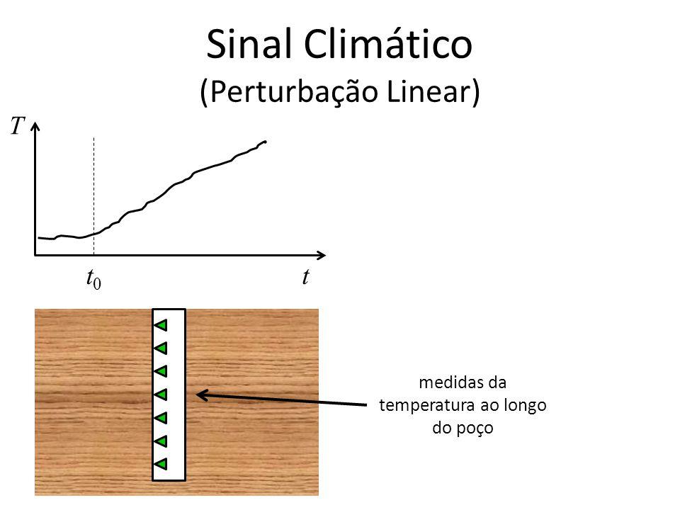 T tt0t0 medidas da temperatura ao longo do poço