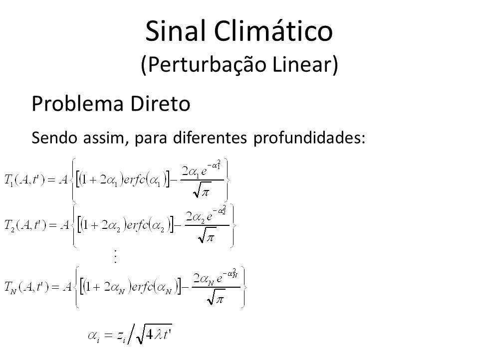 Problema Direto Sendo assim, para diferentes profundidades: Sinal Climático (Perturbação Linear)...