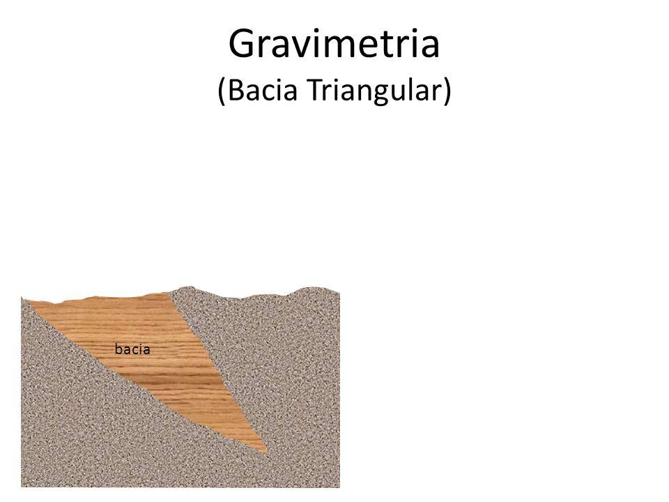 Gravimetria (Bacia Triangular) bacia
