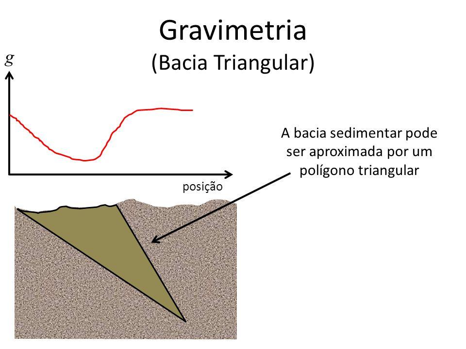g posição A bacia sedimentar pode ser aproximada por um polígono triangular