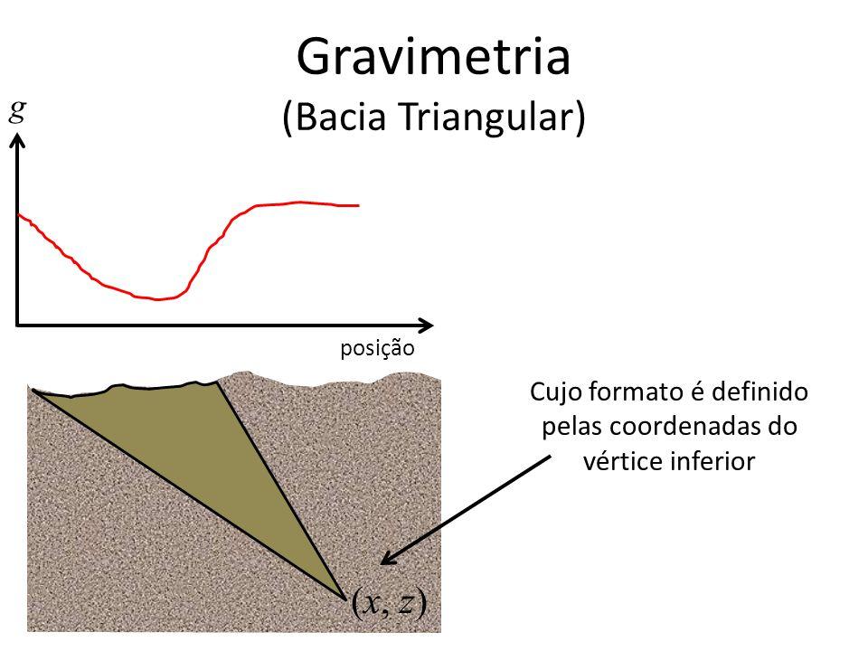 Gravimetria (Bacia Triangular) Cujo formato é definido pelas coordenadas do vértice inferior (x, z) g posição