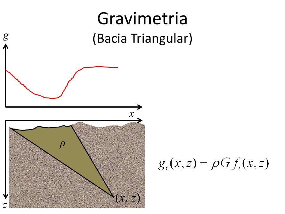 Gravimetria (Bacia Triangular) (x, z) g x z ρ