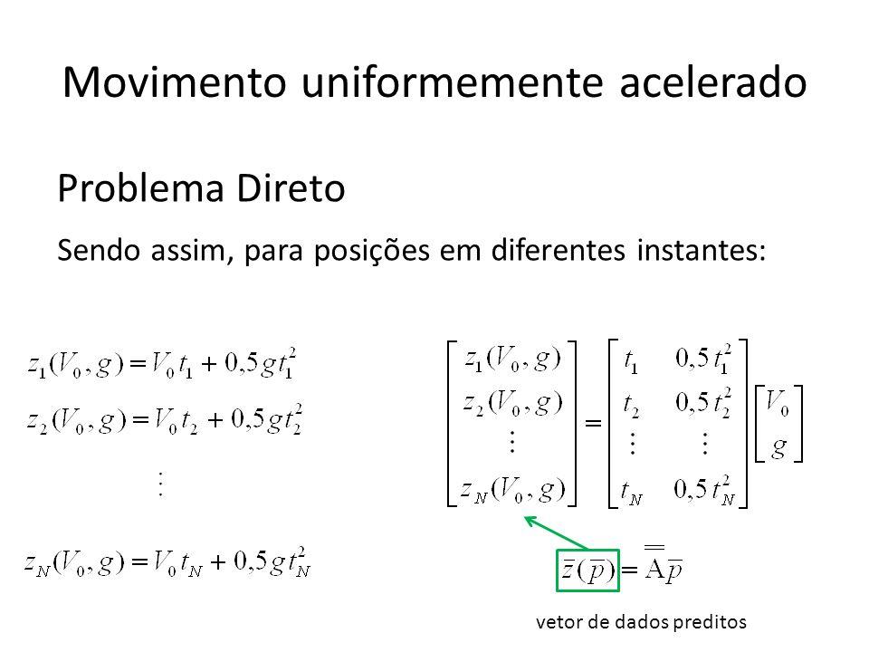Movimento uniformemente acelerado... vetor de dados preditos Sendo assim, para posições em diferentes instantes: Problema Direto