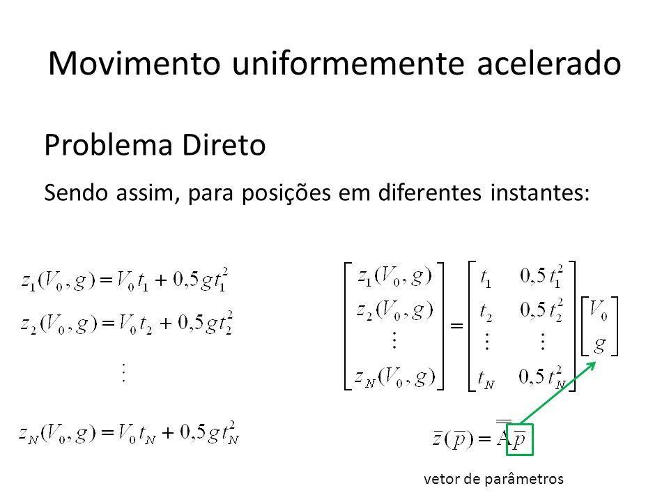 Movimento uniformemente acelerado... vetor de parâmetros Sendo assim, para posições em diferentes instantes: Problema Direto