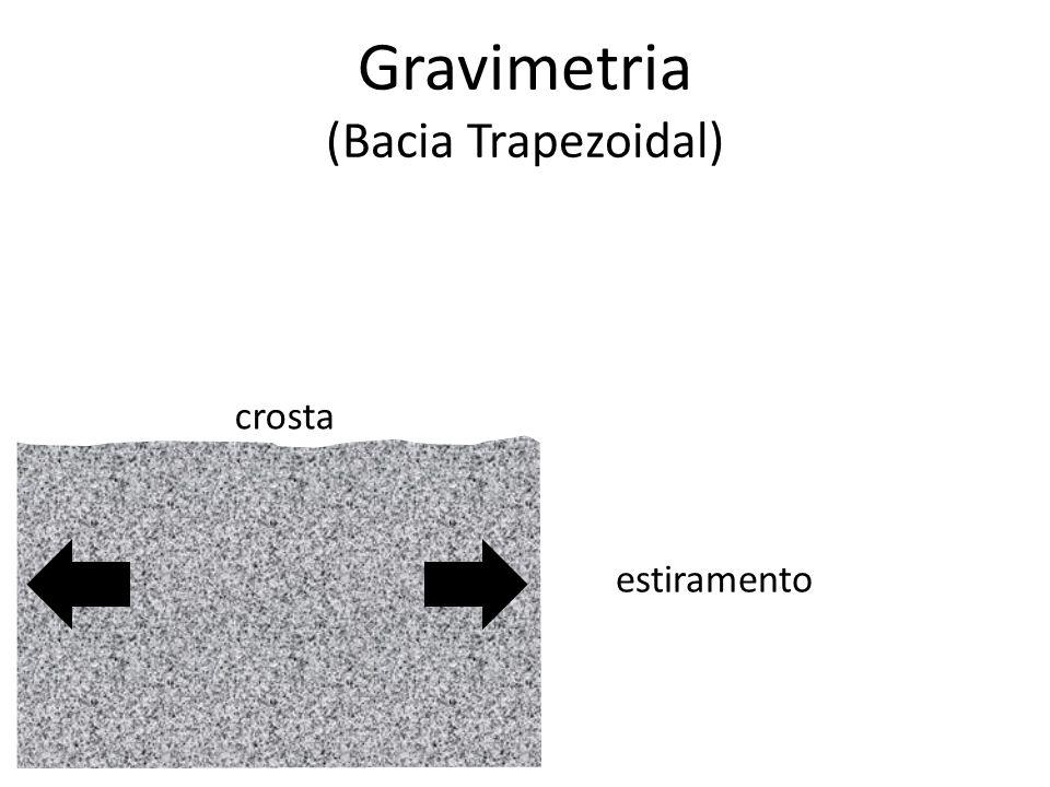 Gravimetria (Bacia Trapezoidal) crosta estiramento