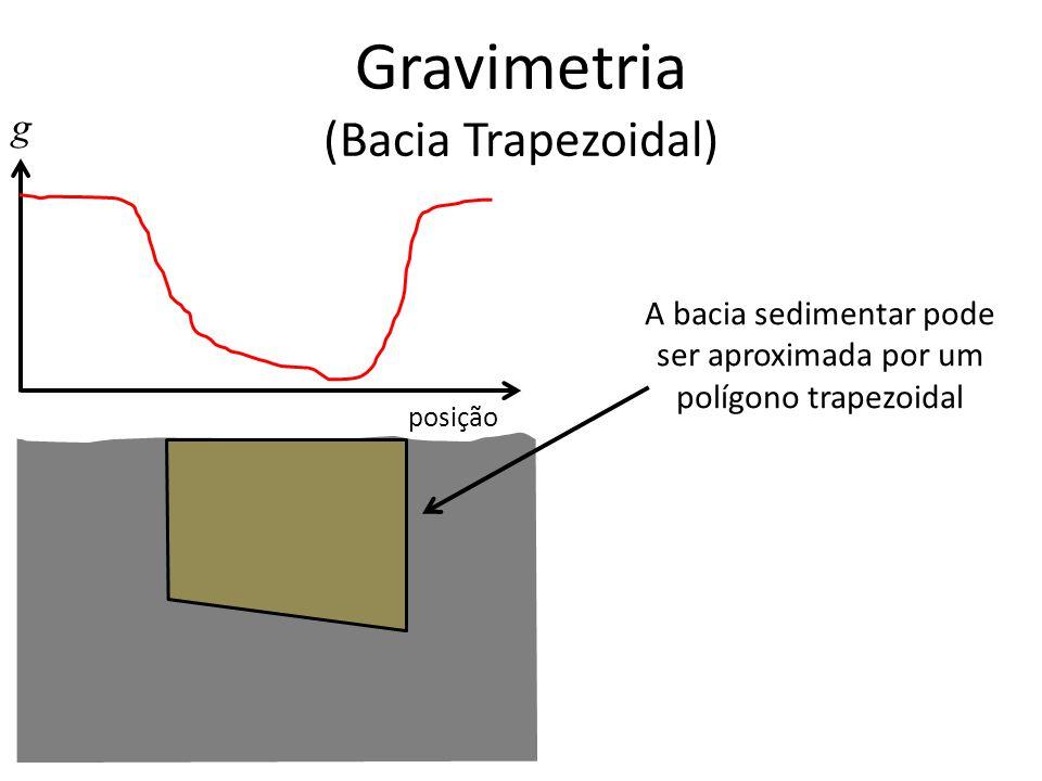 g posição A bacia sedimentar pode ser aproximada por um polígono trapezoidal
