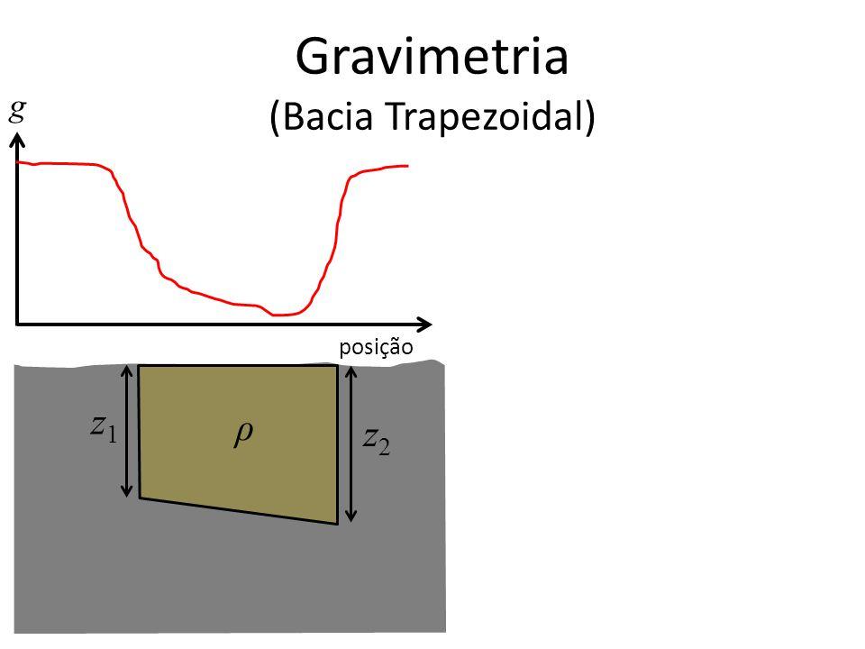 Gravimetria (Bacia Trapezoidal) g posição z1z1 z2z2 ρ