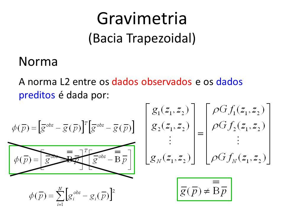 Norma A norma L2 entre os dados observados e os dados preditos é dada por: Gravimetria (Bacia Trapezoidal)