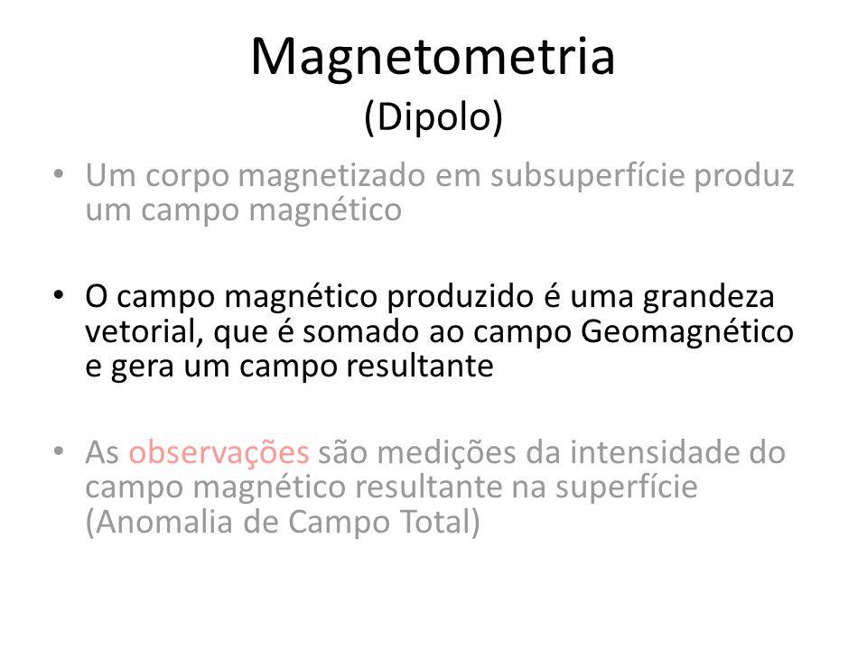 Um corpo magnetizado em subsuperfície produz um campo magnético O campo magnético produzido é uma grandeza vetorial, que é somado ao campo Geomagnétic