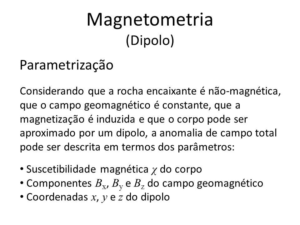 Parametrização Considerando que a rocha encaixante é não-magnética, que o campo geomagnético é constante, que a magnetização é induzida e que o corpo