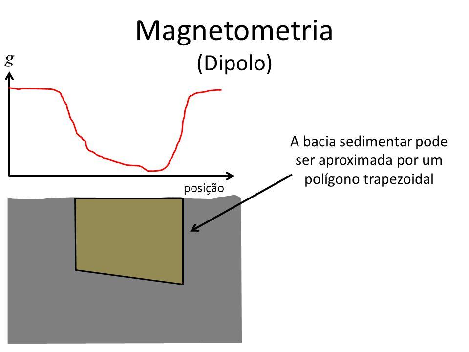 g posição A bacia sedimentar pode ser aproximada por um polígono trapezoidal Magnetometria (Dipolo)
