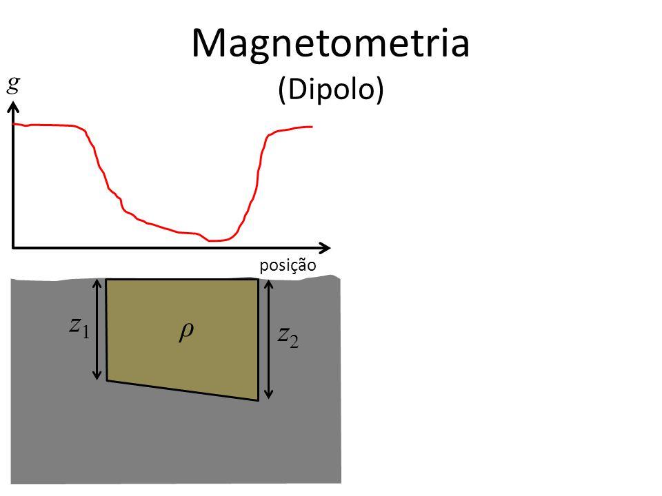 g posição z1z1 z2z2 ρ Magnetometria (Dipolo)