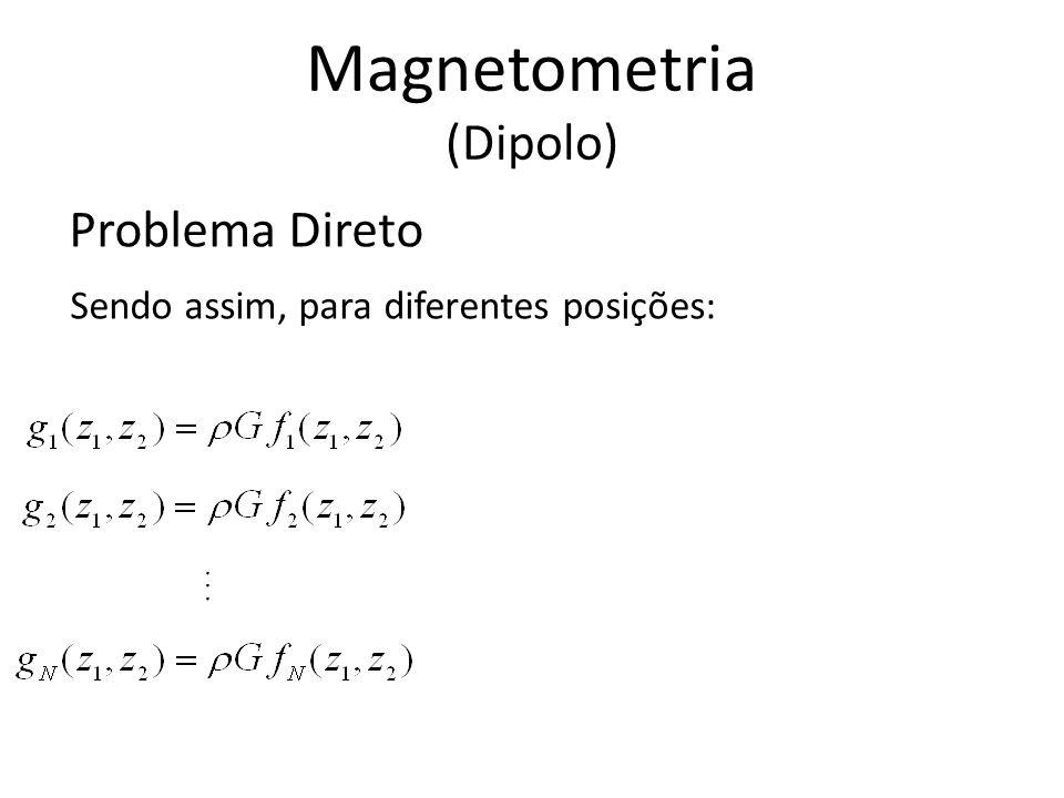 Problema Direto Sendo assim, para diferentes posições:... Magnetometria (Dipolo)