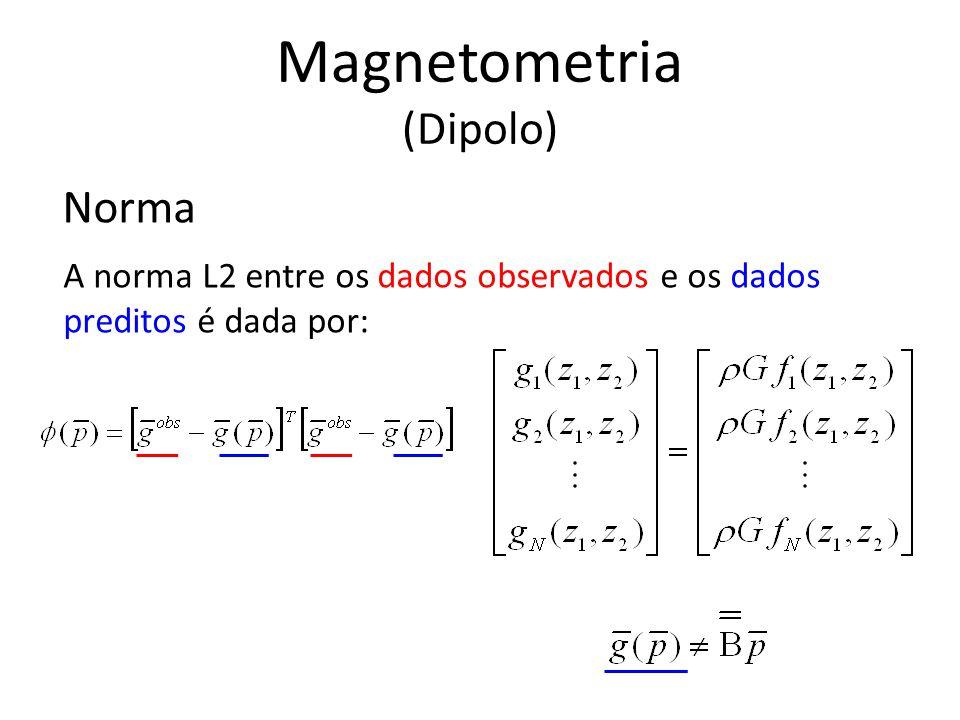 Norma A norma L2 entre os dados observados e os dados preditos é dada por: Magnetometria (Dipolo)
